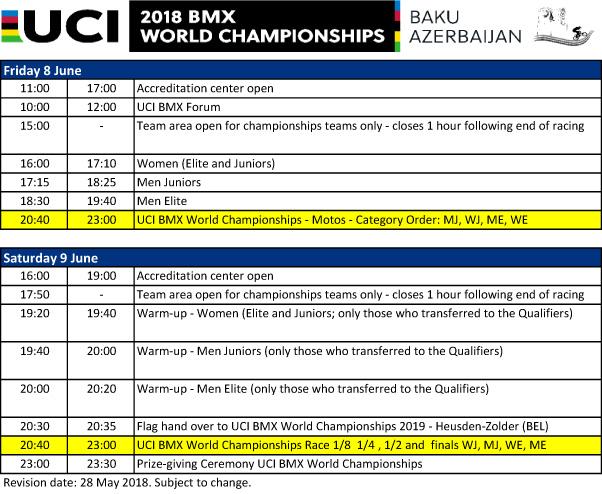 2018 UCI BMX Worlds Baku Schedule
