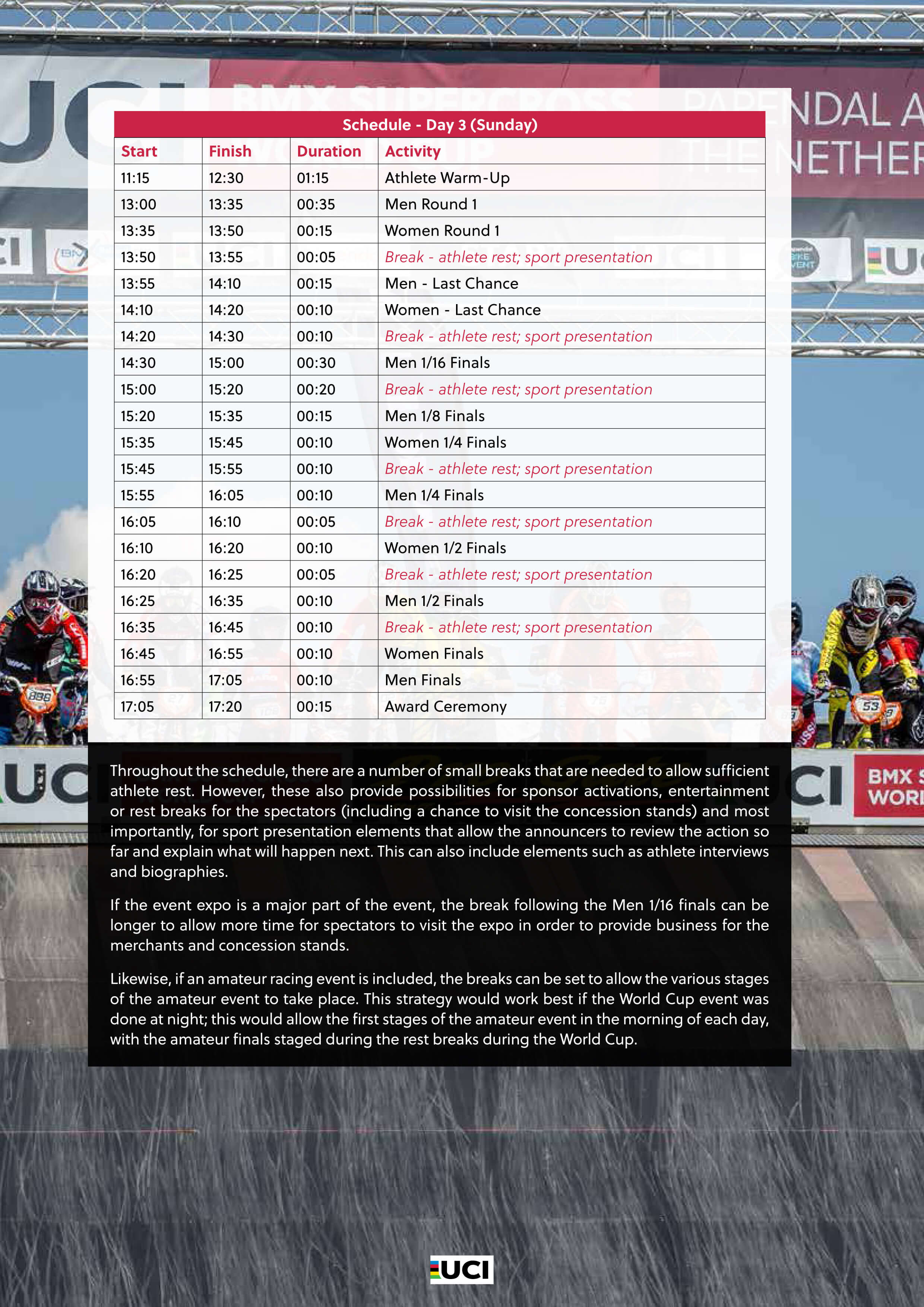 2017 UCI BMX Supercross World Cup Event Schedule Part 2