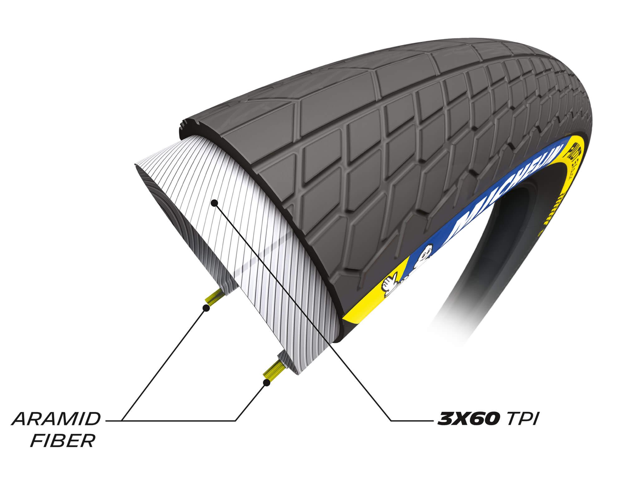 Michelin Pilot SX Slick Cut Away